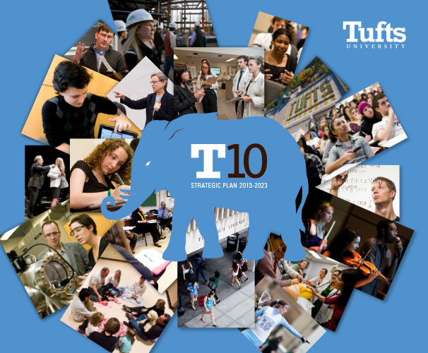 Tufts University—Strategic Plan 2013-2023